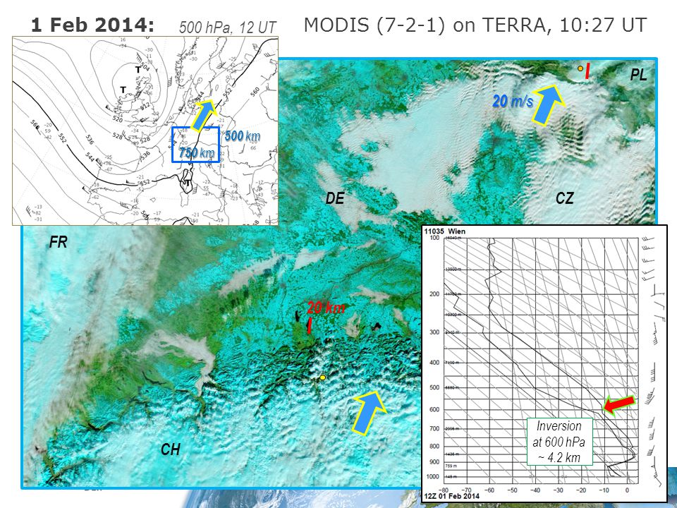 1 Feb 2014: MODIS (7-2-1) on TERRA, 10:27 UT FR DE AT CH CZ 20 km 500 hPa, 12 UT Inversion at 600 hPa ~ 4.2 km PL 750 km 500 km 20 m/s