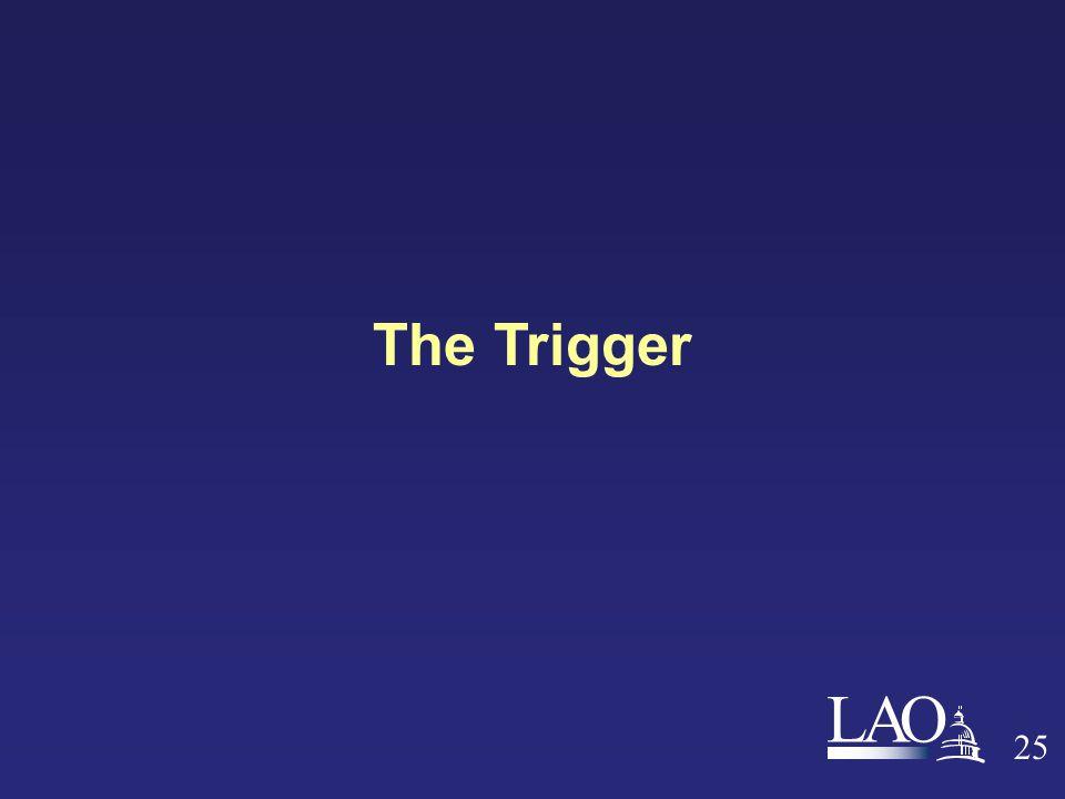 LAO 25 The Trigger