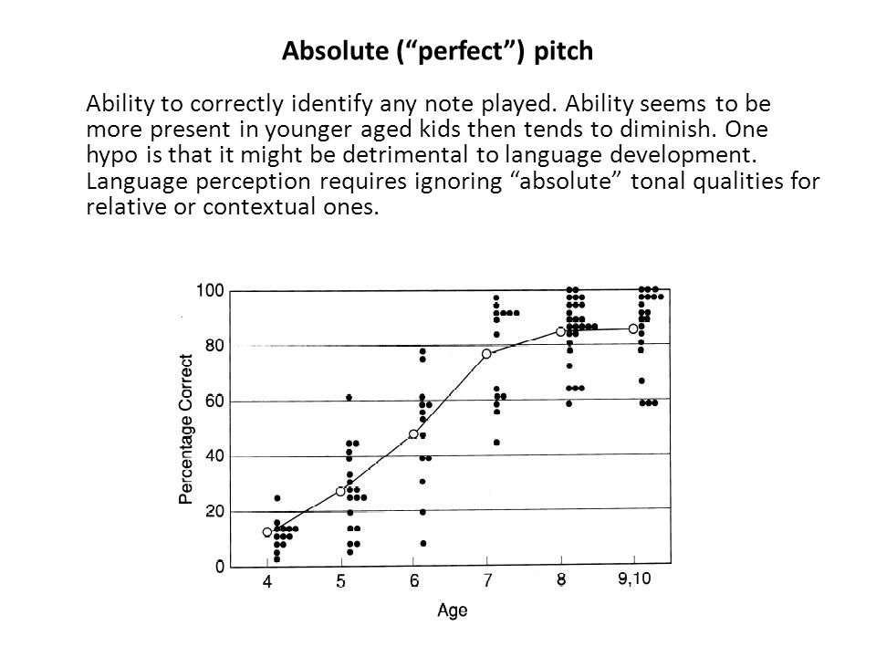 """Absolute (""""perfect"""") pitch Ability to correctly identify any note played. Ability seems to be more present in younger aged kids then tends to diminish"""