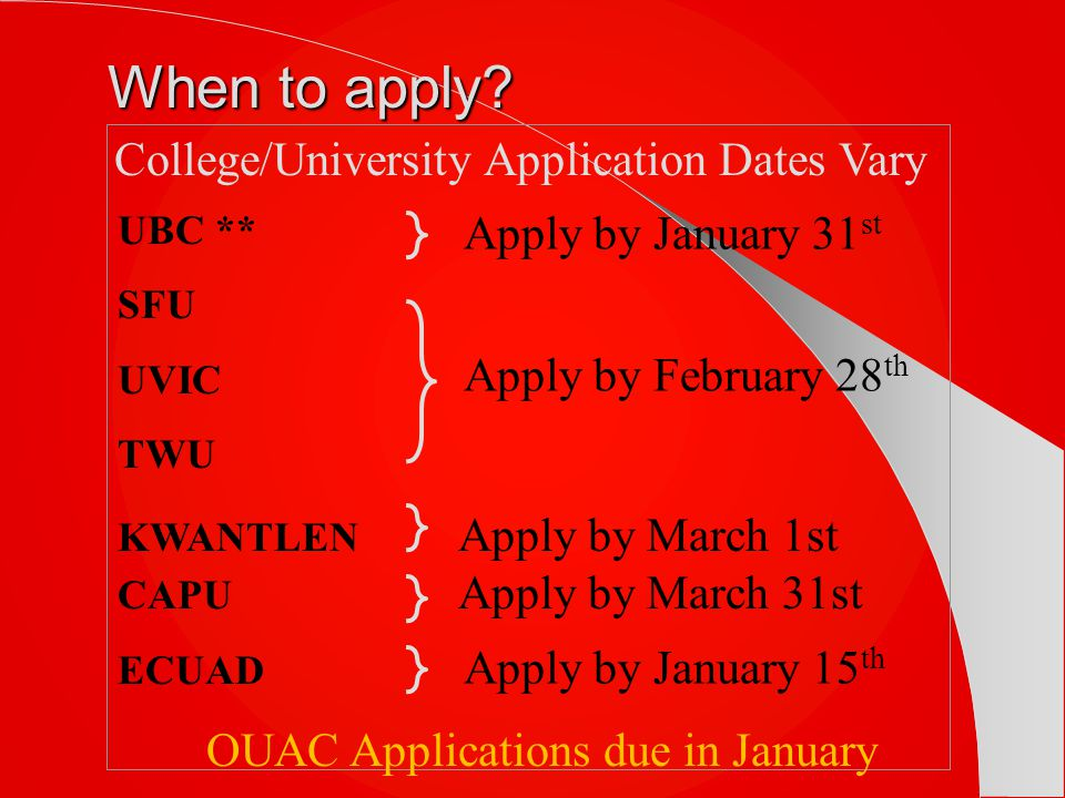 When to apply.