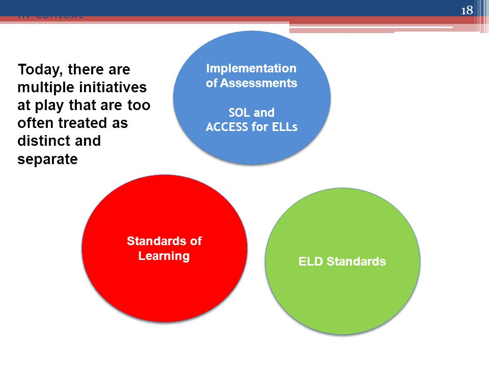 Triangle of Interaction Critical Components for Effective ELL Education Content and ESL teachers Content and ELD Standards Academic Achievement for ELLS Content and ELD Assessments 19 Adopted from Straehr Fenner and Segota, 2012 To ensure the best possible instruction, the pieces need to fit together in a more coherent way This requires significant cooperation among educators in a school