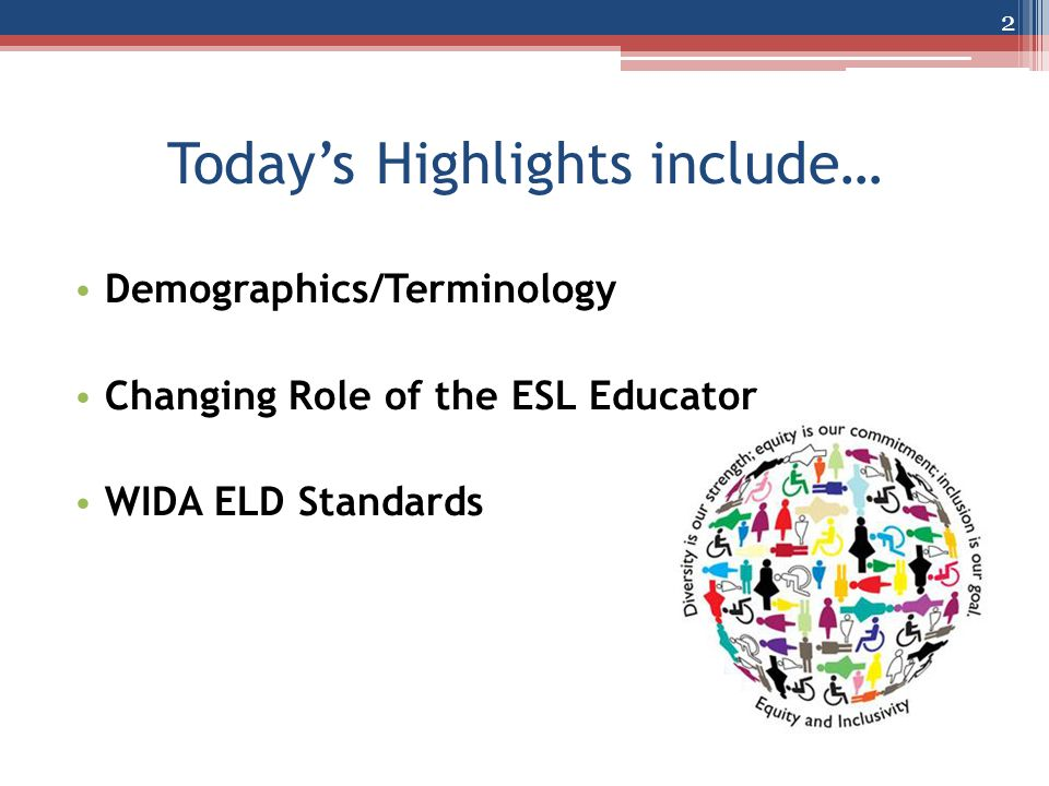 Today's Highlights include… Demographics/Terminology Changing Role of the ESL Educator WIDA ELD Standards 2