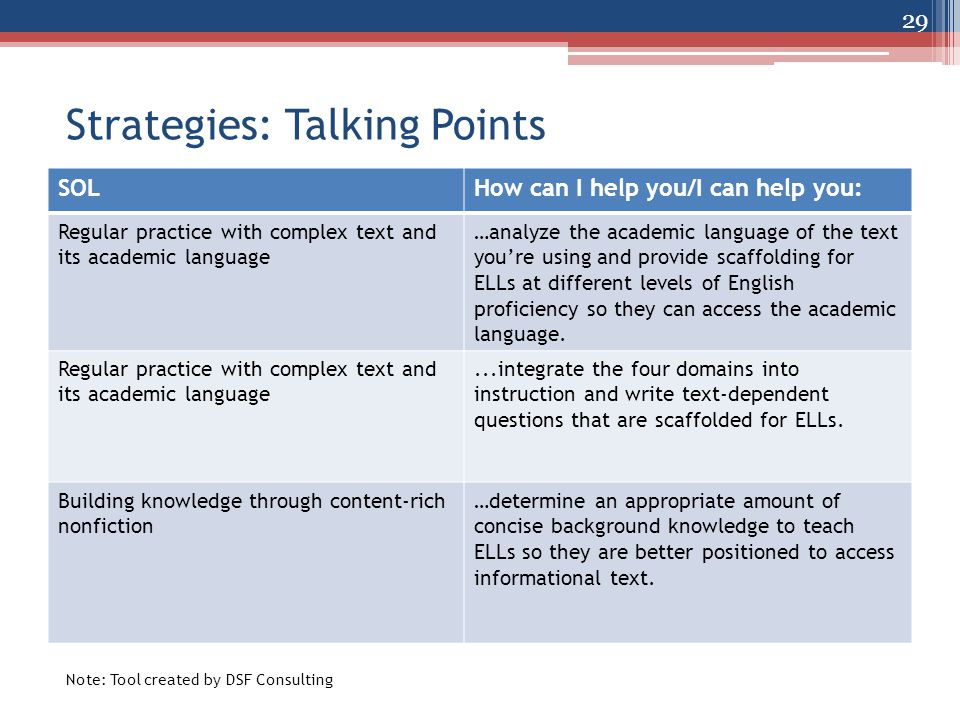 Strategies: Talking Points SOLHow can I help you/I can help you: Regular practice with complex text and its academic language …analyze the academic language of the text you're using and provide scaffolding for ELLs at different levels of English proficiency so they can access the academic language.