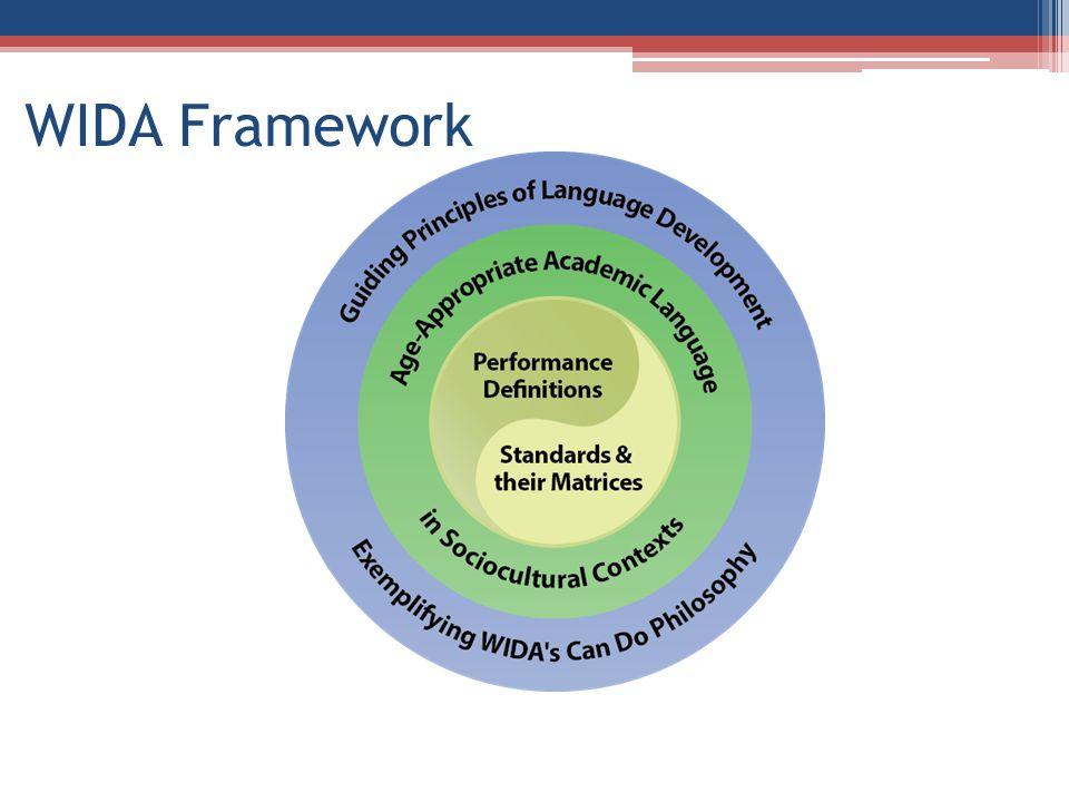 WIDA Framework