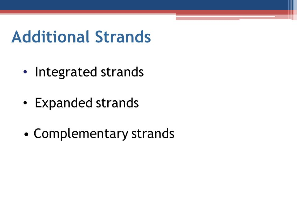 Integrated strands Expanded strands Complementary strands Additional Strands
