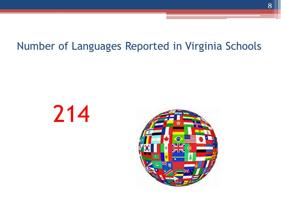 Number of Languages Reported in Virginia Schools 214 8