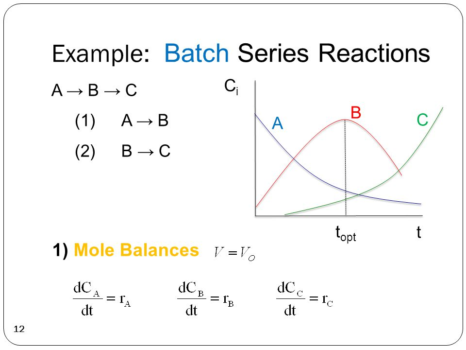 Example: Batch Series Reactions 12 A → B → C (1) A → B (2) B → C 1) Mole Balances t t opt CiCi A B C