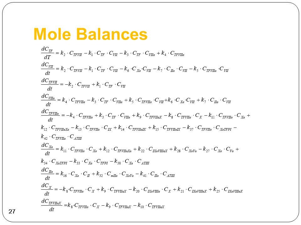 Mole Balances 27