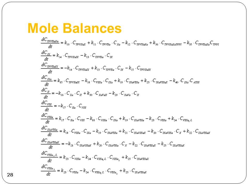 28 Mole Balances