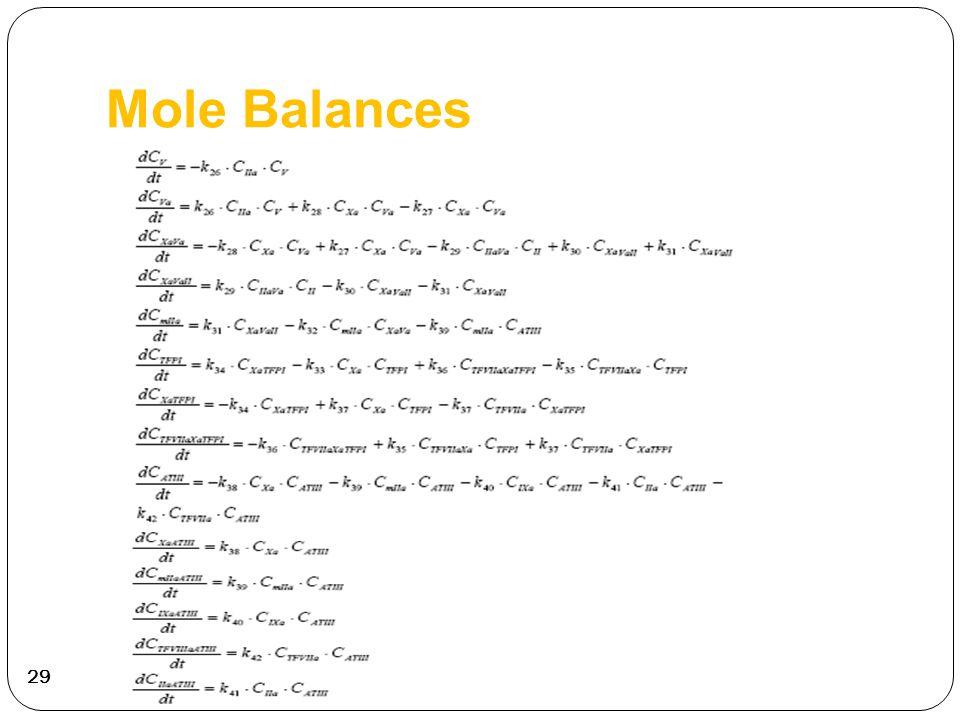 29 Mole Balances