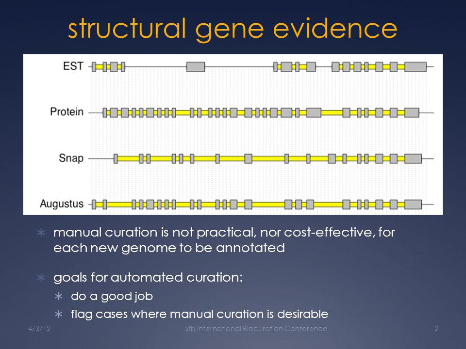 comparative structural gene evidence 4/3/125th International Biocuration Conference3