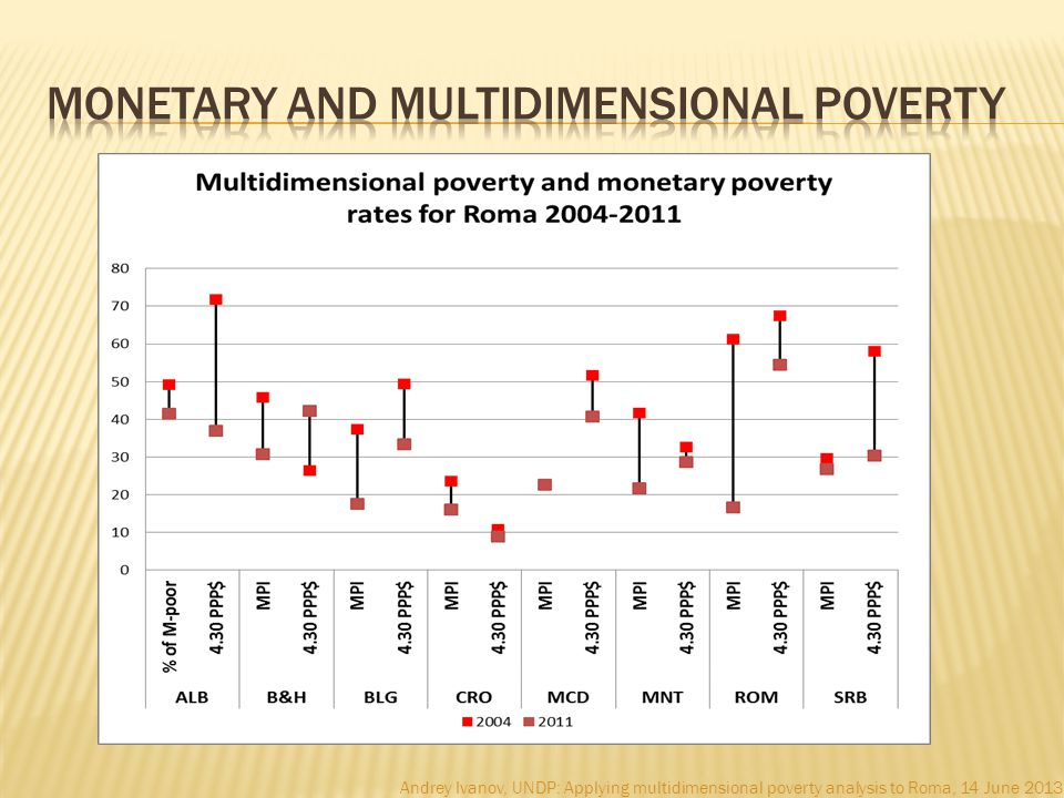 Andrey Ivanov, UNDP: Applying multidimensional poverty analysis to Roma, 14 June 2013