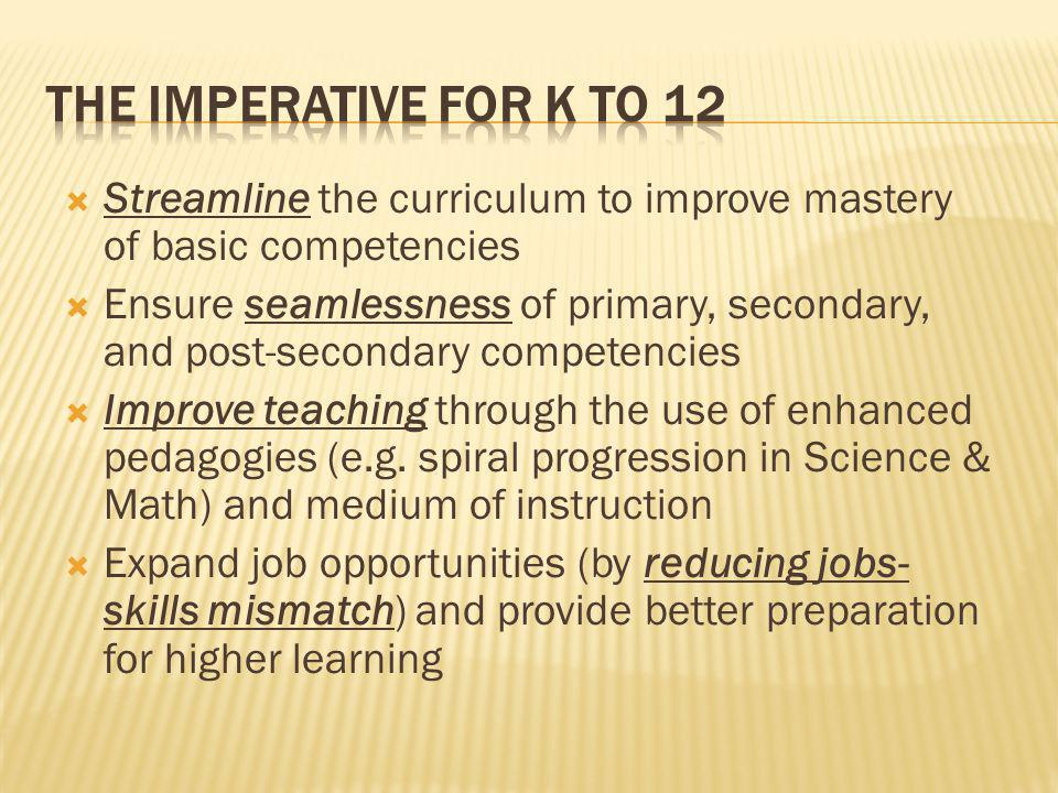  Streamline the curriculum to improve mastery of basic competencies  Ensure seamlessness of primary, secondary, and post-secondary competencies  Im