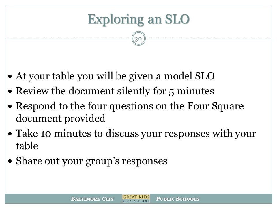 B ALTIMORE C ITY P UBLIC S CHOOLS Exploring an SLO At your table you will be given a model SLO Review the document silently for 5 minutes Respond to the four questions on the Four Square document provided Take 10 minutes to discuss your responses with your table Share out your group's responses 30