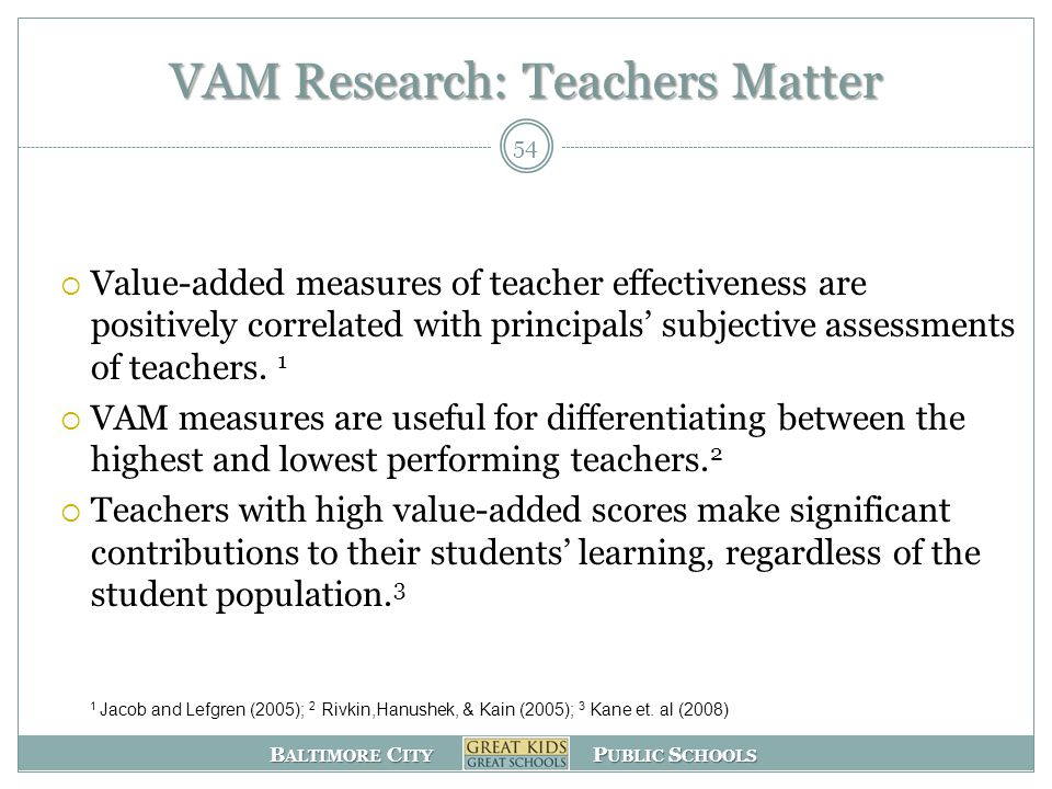 B ALTIMORE C ITY P UBLIC S CHOOLS VAM Research: Teachers Matter  Value-added measures of teacher effectiveness are positively correlated with principals' subjective assessments of teachers.