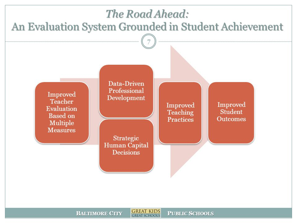 B ALTIMORE C ITY P UBLIC S CHOOLS The Road Ahead: An Evaluation System Grounded in Student Achievement 7 Improved Teacher Evaluation Based on Multiple Measures Data-Driven Professional Development Strategic Human Capital Decisions Improved Teaching Practices Improved Student Outcomes