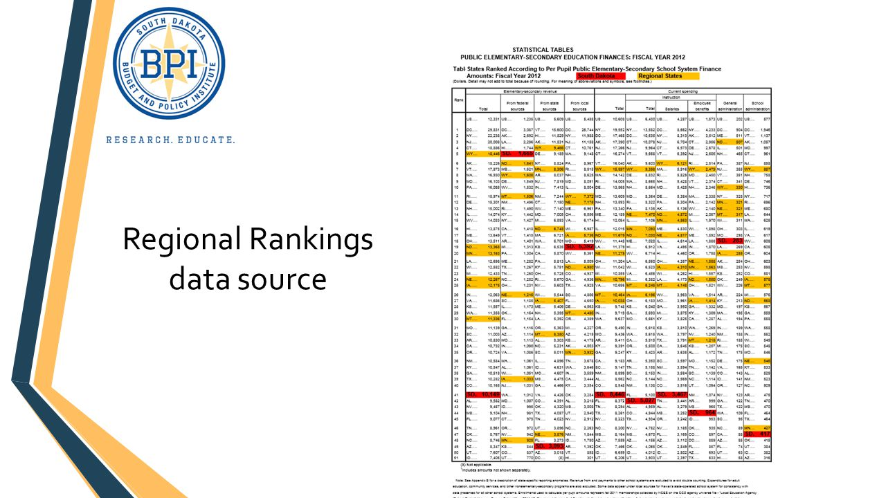 Regional Rankings data source