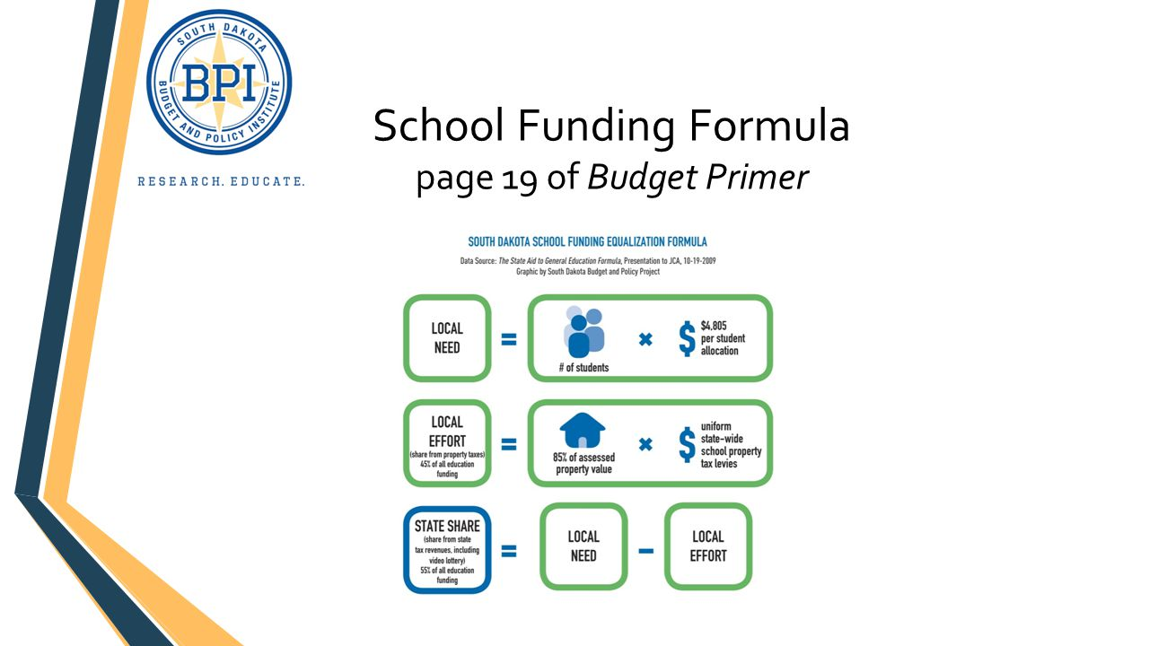 School Funding Formula page 19 of Budget Primer