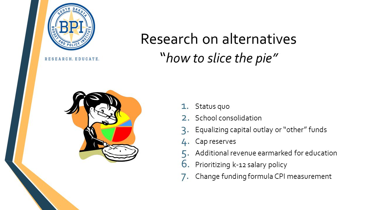 Research on alternatives how to slice the pie 1.