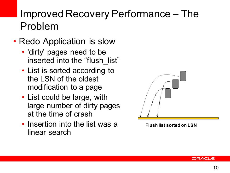 10 Improved Recovery Performance – The Problem Redo Application is slow dirty pages need to be inserted into the flush_list List is sorted according to the LSN of the oldest modification to a page List could be large, with large number of dirty pages at the time of crash Insertion into the list was a linear search Flush list sorted on LSN