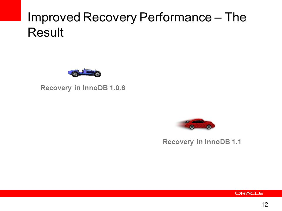 12 Improved Recovery Performance – The Result Recovery in InnoDB 1.0.6 Recovery in InnoDB 1.1