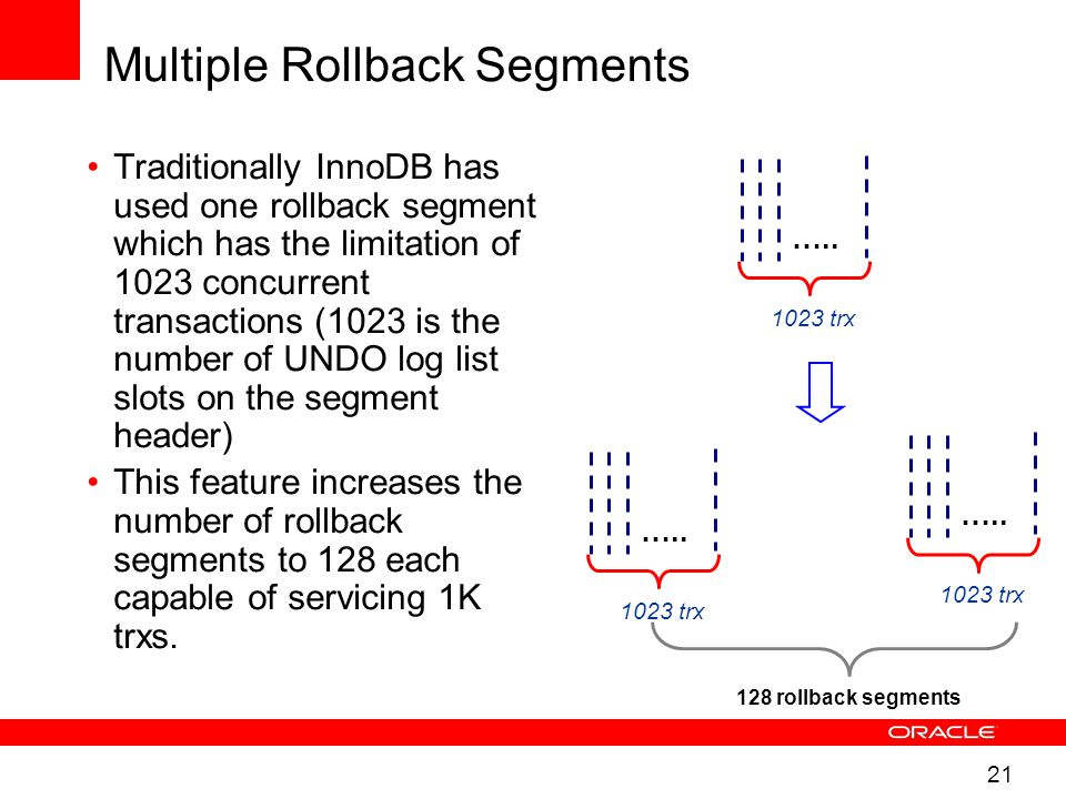 21 Multiple Rollback Segments Traditionally InnoDB has used one rollback segment which has the limitation of 1023 concurrent transactions (1023 is the number of UNDO log list slots on the segment header) This feature increases the number of rollback segments to 128 each capable of servicing 1K trxs.