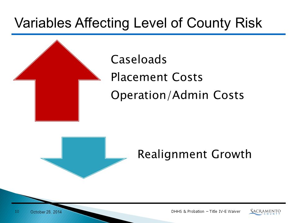 Caseloads Placement Costs Operation/Admin Costs Realignment Growth October 28, 2014 DHHS & Probation – Title IV-E Waiver 10 Variables Affecting Level of County Risk