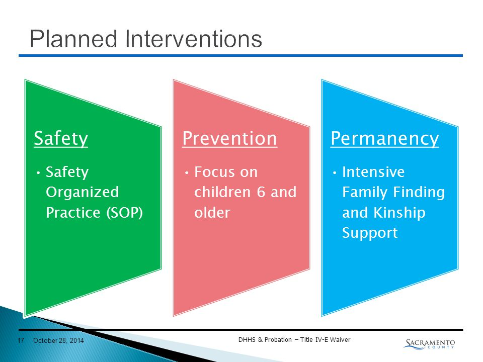 DHHS & Probation – Title IV-E Waiver October 28, 201417 Safety Safety Organized Practice (SOP) Prevention Focus on children 6 and older Permanency Intensive Family Finding and Kinship Support