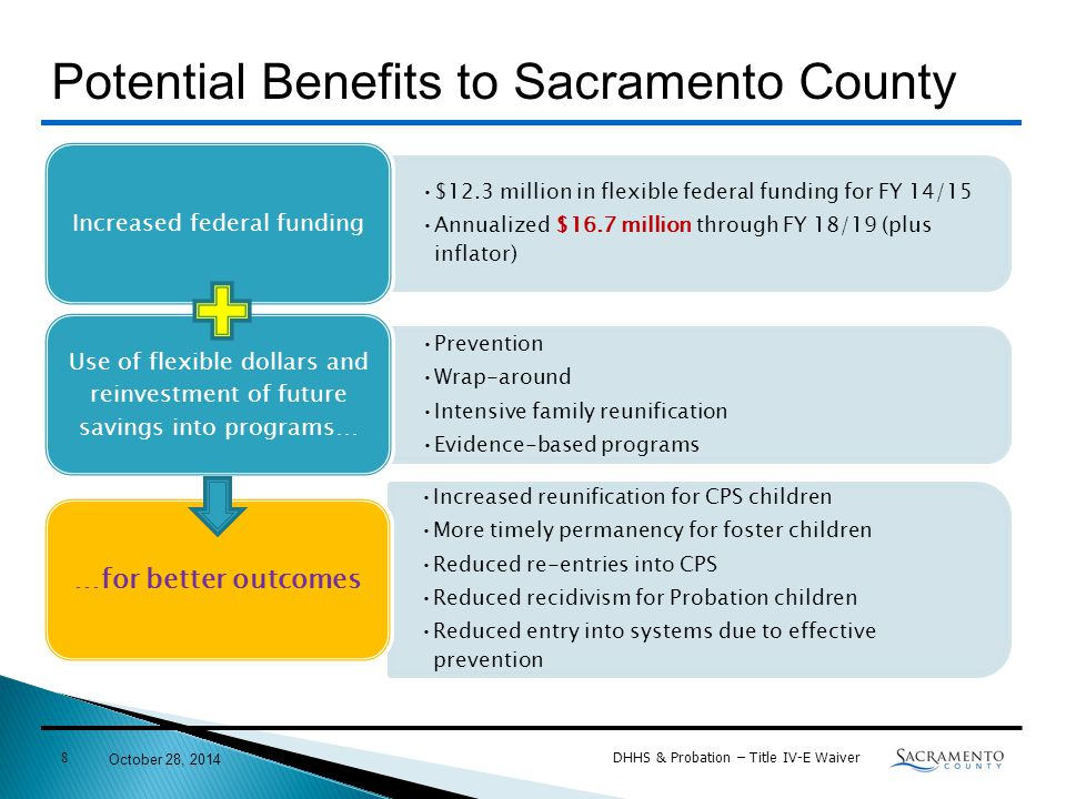 $12.3 million in flexible federal funding for FY 14/15 Annualized $16.7 million through FY 18/19 (plus inflator) Increased federal funding Prevention Wrap-around Intensive family reunification Evidence-based programs Use of flexible dollars and reinvestment of future savings into programs… Increased reunification for CPS children More timely permanency for foster children Reduced re-entries into CPS Reduced recidivism for Probation children Reduced entry into systems due to effective prevention …for better outcomes October 28, 2014 DHHS & Probation – Title IV-E Waiver 8 Potential Benefits to Sacramento County