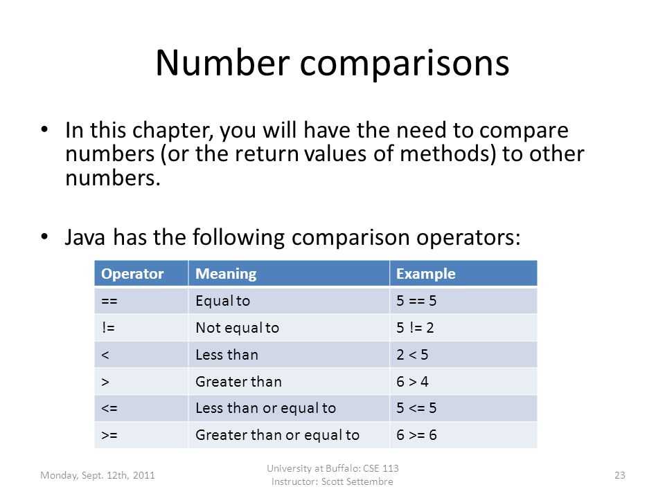 Number comparisons In this chapter, you will have the need to compare numbers (or the return values of methods) to other numbers.