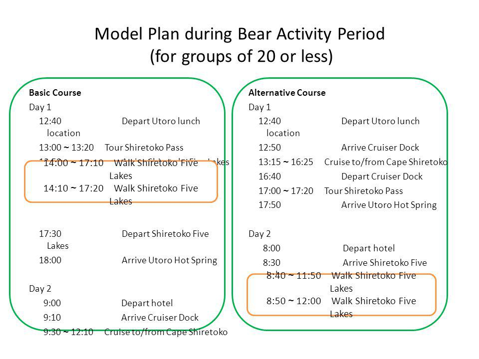 Model Plan during Bear Activity Period (for groups of 20 or less) Alternative Course Day 1 12:40 Depart Utoro lunch location 12:50 Arrive Cruiser Dock 13:15 ~ 16:25 Cruise to/from Cape Shiretoko 16:40 Depart Cruiser Dock 17:00 ~ 17:20 Tour Shiretoko Pass 17:50 Arrive Utoro Hot Spring Day 2 8:00 Depart hotel 8:30 Arrive Shiretoko Five Lakes Basic Course Day 1 12:40 Depart Utoro lunch location 13:00 ~ 13:20 Tour Shiretoko Pass 13:50 Arrive Shiretoko Five Lakes 17:30 Depart Shiretoko Five Lakes 18:00 Arrive Utoro Hot Spring Day 2 9:00 Depart hotel 9:10 Arrive Cruiser Dock 9:30 ~ 12:10 Cruise to/from Cape Shiretoko 14:00 ~ 17:10 Walk Shiretoko Five Lakes 14:10 ~ 17:20 Walk Shiretoko Five Lakes 8:40 ~ 11:50 Walk Shiretoko Five Lakes 8:50 ~ 12:00 Walk Shiretoko Five Lakes