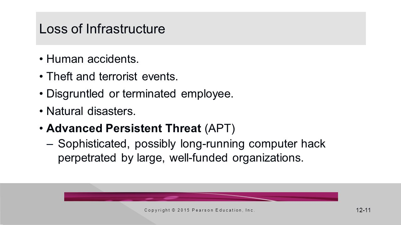 12-11 Loss of Infrastructure Human accidents.Theft and terrorist events.