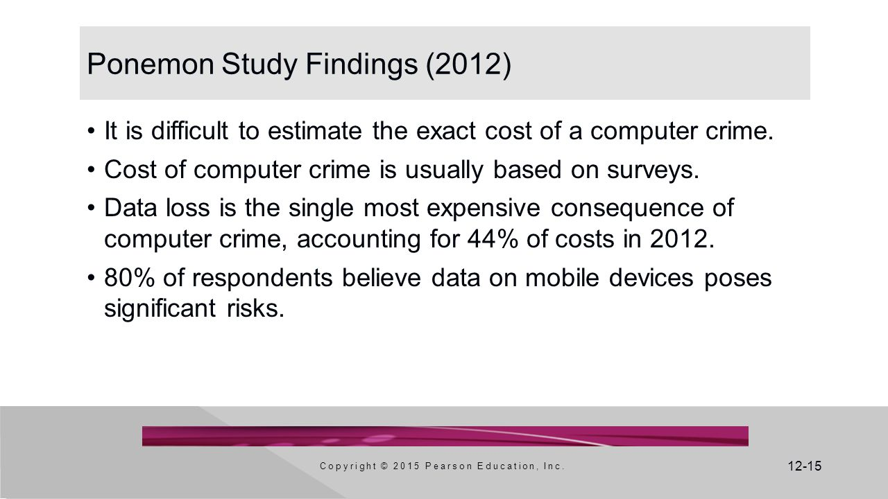 12-15 Ponemon Study Findings (2012) It is difficult to estimate the exact cost of a computer crime.