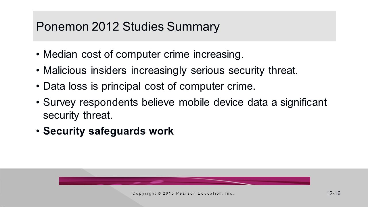 12-16 Ponemon 2012 Studies Summary Median cost of computer crime increasing.
