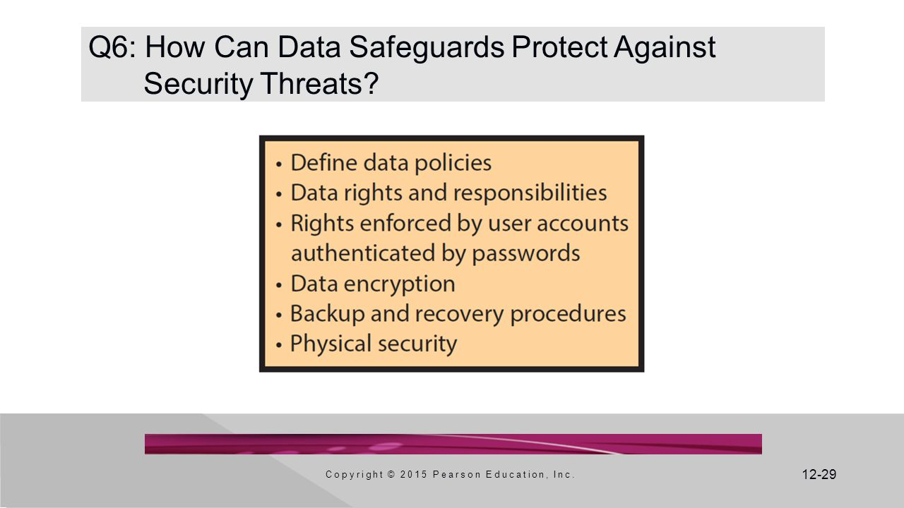 12-29 Q6: How Can Data Safeguards Protect Against Security Threats.