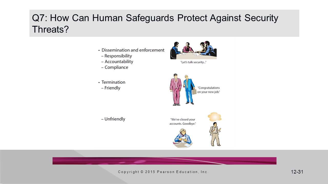 12-31 Q7: How Can Human Safeguards Protect Against Security Threats.