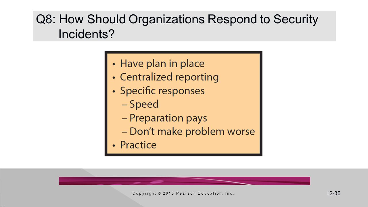 12-35 Q8: How Should Organizations Respond to Security Incidents.