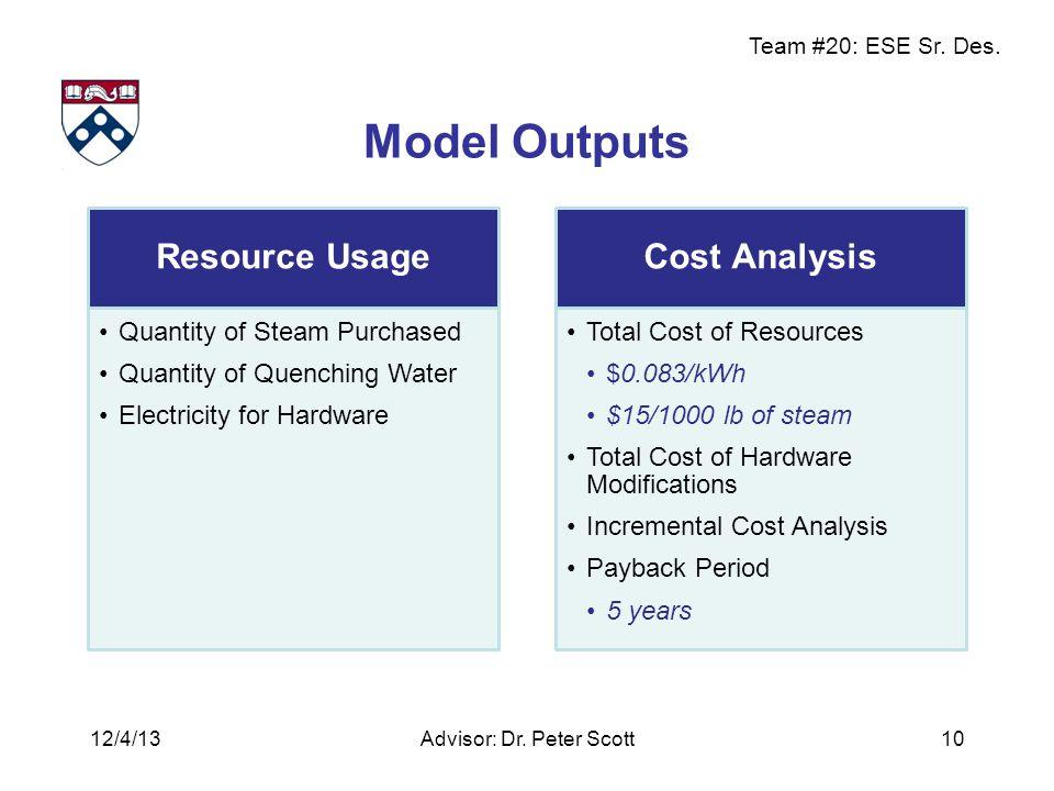 Team #20: ESE Sr. Des. Model Outputs Advisor: Dr.