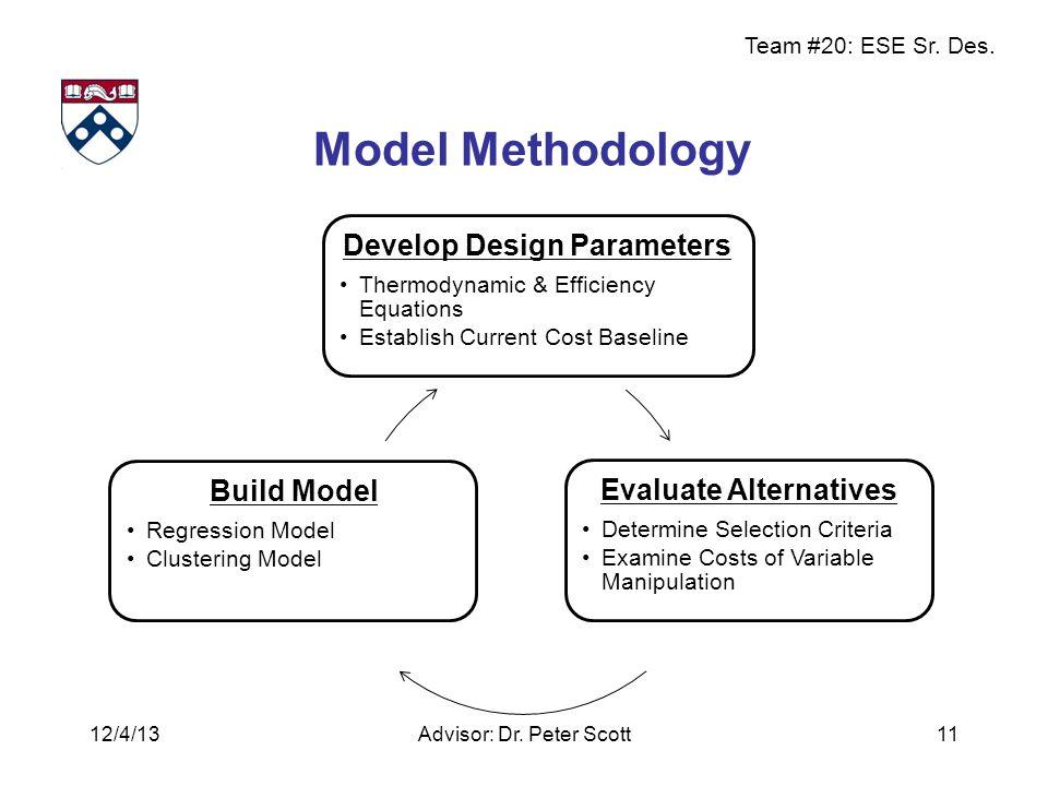 Team #20: ESE Sr. Des. Model Methodology Advisor: Dr. Peter Scott11 Develop Design Parameters Thermodynamic & Efficiency Equations Establish Current C