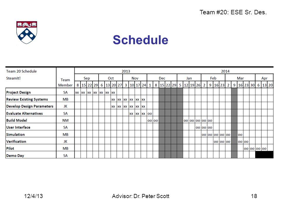 Team #20: ESE Sr. Des. Schedule Advisor: Dr. Peter Scott1812/4/13