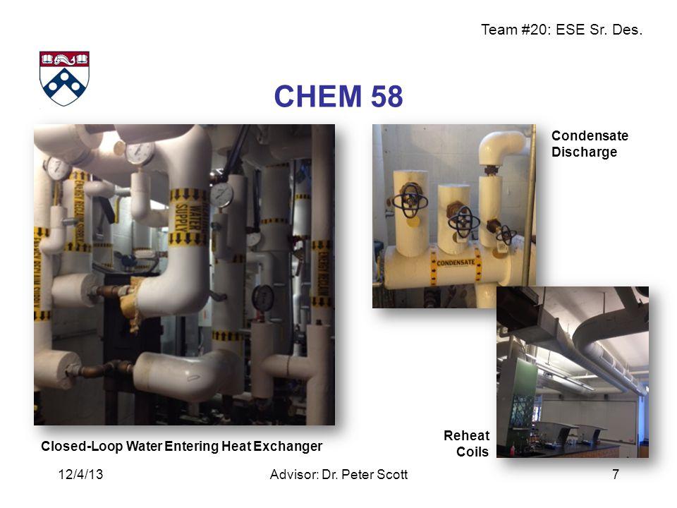 Team #20: ESE Sr. Des. CHEM 58 Advisor: Dr.