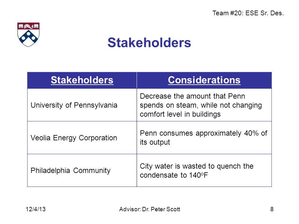 Team #20: ESE Sr. Des. Stakeholders Advisor: Dr. Peter Scott8 StakeholdersConsiderations University of Pennsylvania Decrease the amount that Penn spen