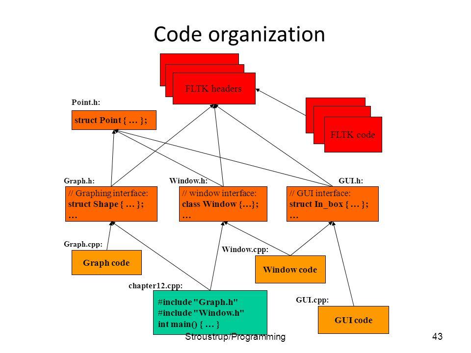 Code organization 43 // Graphing interface: struct Shape { … }; … // window interface: class Window {…}; … FLTK headers Graph code Window code FLTK co