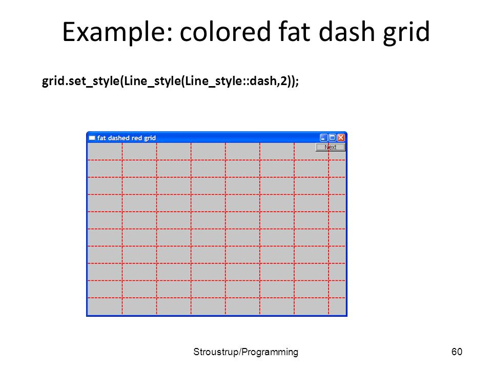 Example: colored fat dash grid grid.set_style(Line_style(Line_style::dash,2)); 60Stroustrup/Programming