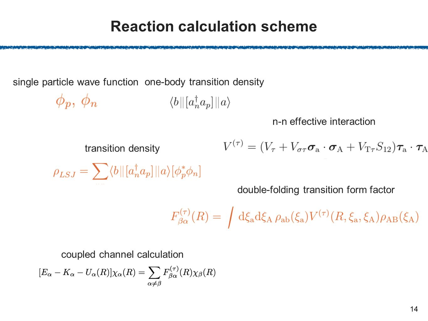 Reaction calculation scheme 14 single particle wave function one-body transition density n-n effective interaction double-folding transition form factor transition density coupled channel calculation