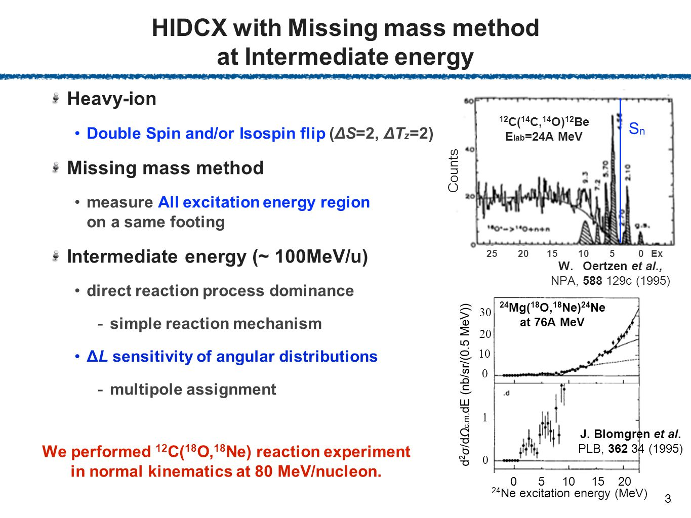 HIDCX with Missing mass method at Intermediate energy Heavy-ion Double Spin and/or Isospin flip (ΔS=2, ΔT z =2) Missing mass method measure All excitation energy region on a same footing Intermediate energy (~ 100MeV/u) direct reaction process dominance -simple reaction mechanism ΔL sensitivity of angular distributions -multipole assignment 3 Counts 25 20 15 10 5 0 Ex 12 C( 14 C, 14 O) 12 Be E lab =24A MeV W.