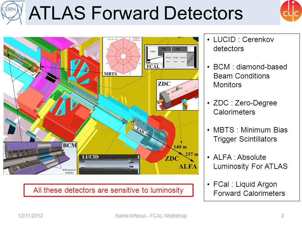 12/11/2012Samir Arfaoui - FCAL Workshop2 ATLAS Forward Detectors LUCID : Cerenkov detectors BCM : diamond-based Beam Conditions Monitors ZDC : Zero-De