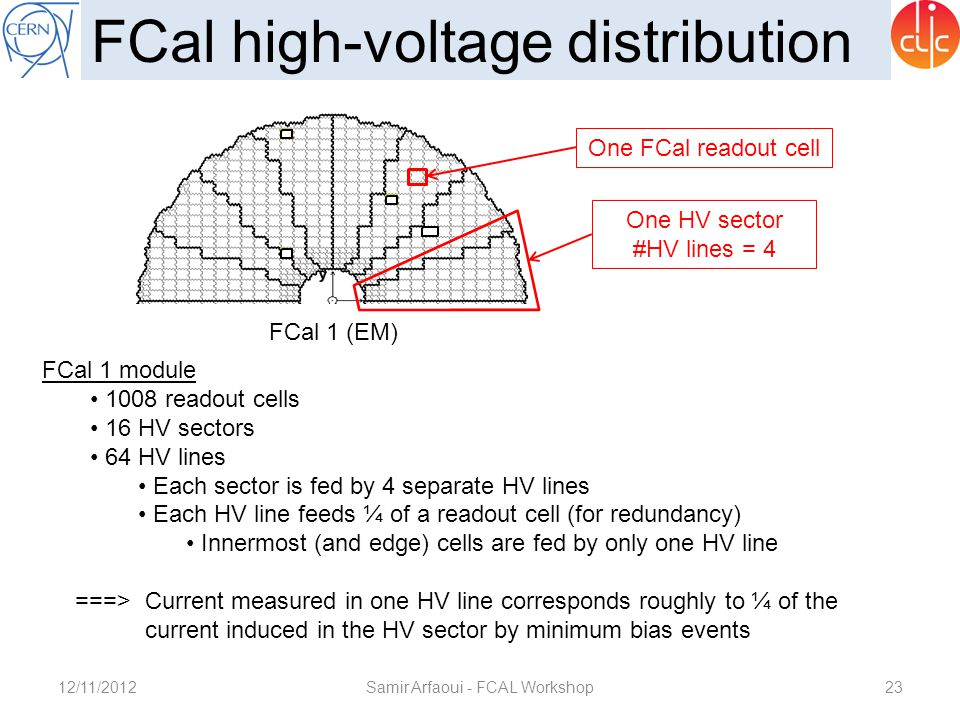 12/11/2012Samir Arfaoui - FCAL Workshop23 FCal high-voltage distribution One FCal readout cell One HV sector #HV lines = 4 FCal 1 (EM) FCal 1 module 1