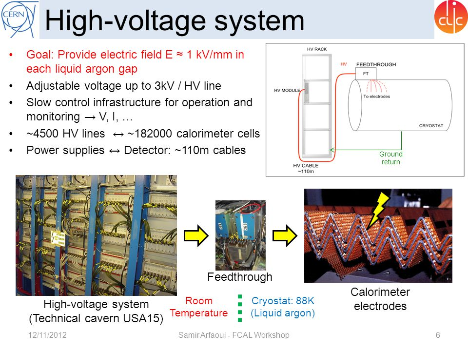 12/11/2012Samir Arfaoui - FCAL Workshop6 High-voltage system Goal: Provide electric field E ≈ 1 kV/mm in each liquid argon gap Adjustable voltage up t