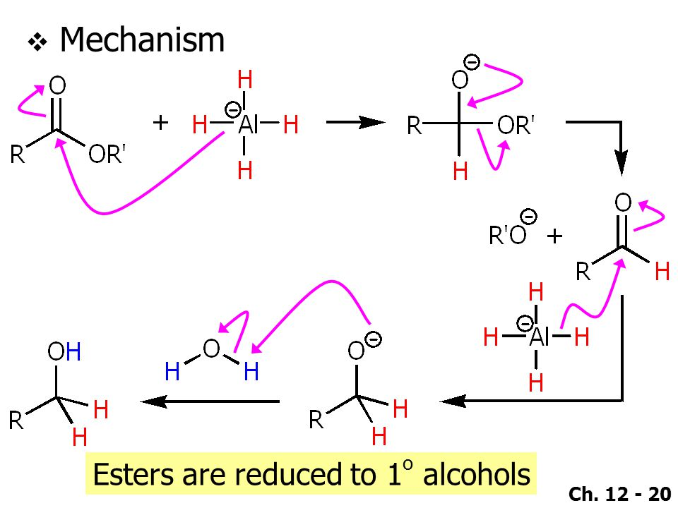 Ch. 12 - 20  Mechanism Esters are reduced to 1 o alcohols